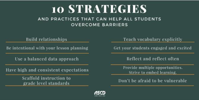 10-strategies