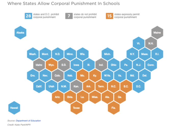 Corporal Punishment Graph